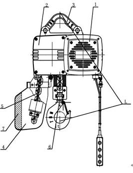 环链电动葫芦平衡结构图