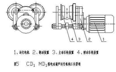 钢丝绳电动葫芦工作原理(剩余篇)