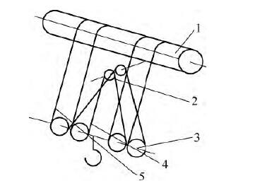 改进后的冶金钢丝绳电动葫芦卷筒装置结构形式