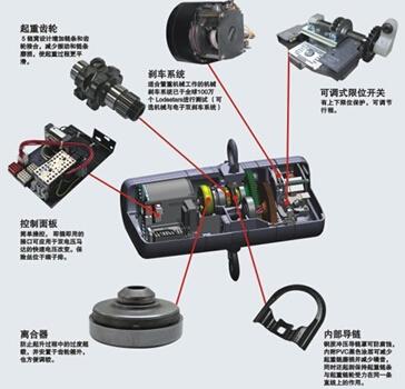 分析电动葫芦制动器故障原因及处理方法