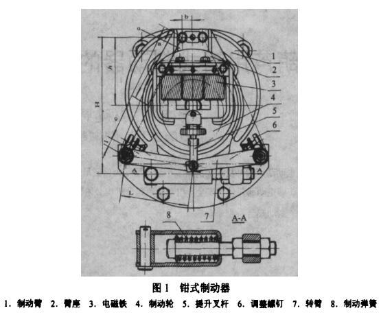 防爆电动葫芦钳式制动器的结构特点-北京市凌鹰起重