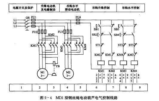md1型钢丝绳电动葫芦电气控制线路识图